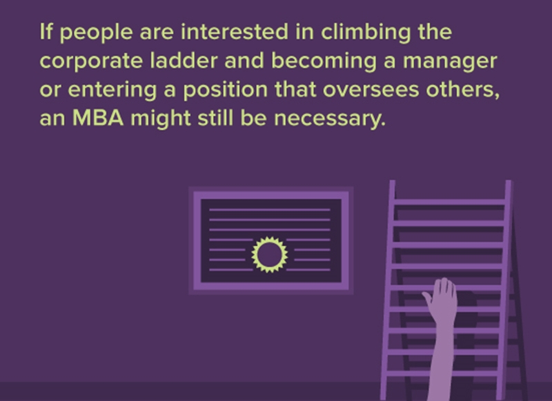 Are specialty degrees the new MBA?