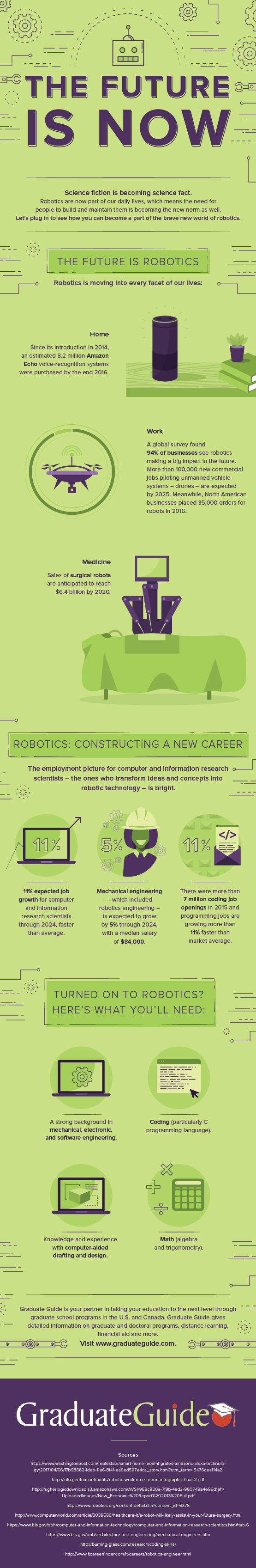 Career guide: Robotics engineer